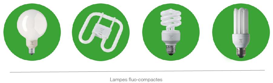 Pourquoi les lampes fluorescentes sont elles class es - Pourquoi les lampes fluorescentes sont elles classees comme dechets dangereux ...